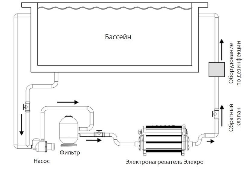 elektronagrevatel-dlya-basseyna-foto-2-1-min