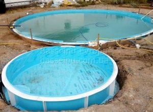 Купити басейн пластиковий будь-якої форми приклад 3 - 4